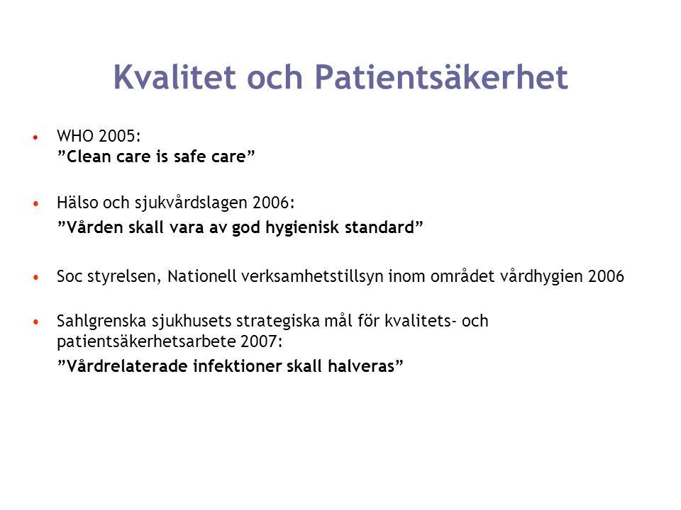 Kvalitet och Patientsäkerhet