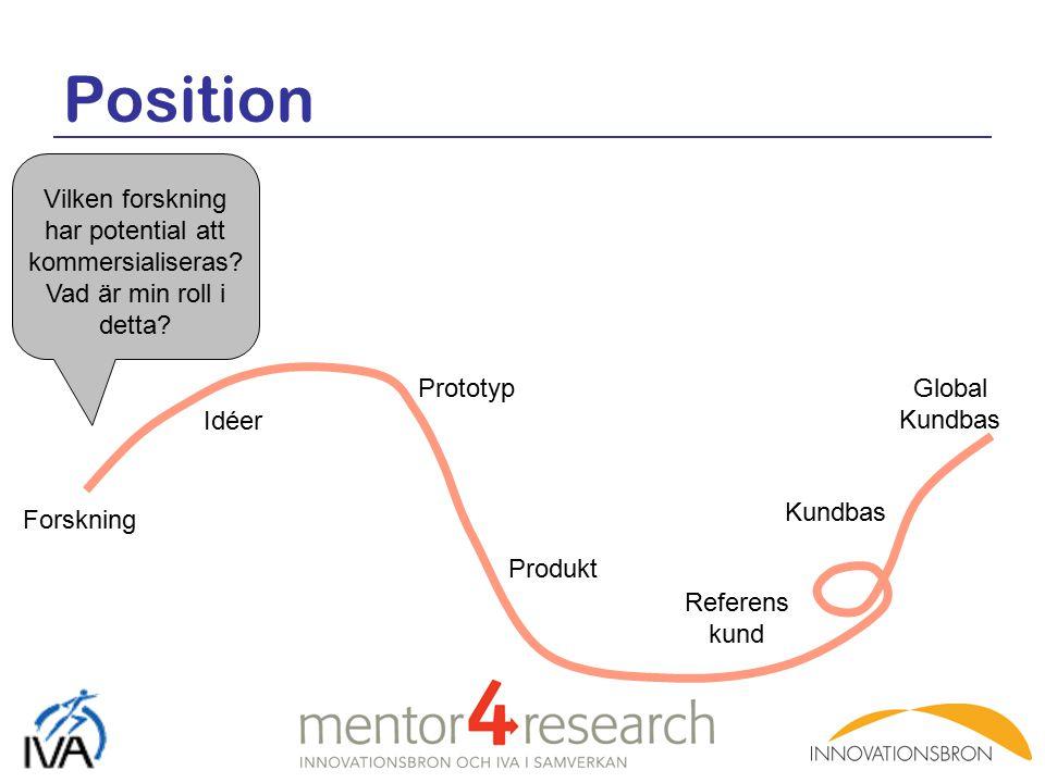 Position Vilken forskning har potential att kommersialiseras Vad är min roll i detta Prototyp. Global.