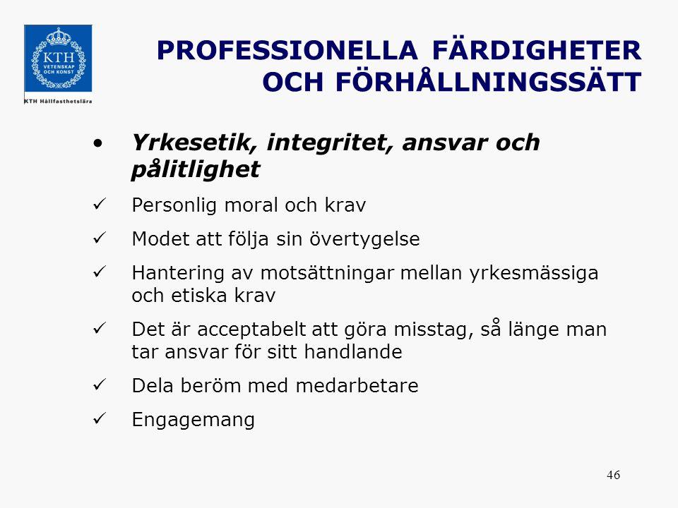 PROFESSIONELLA FÄRDIGHETER OCH FÖRHÅLLNINGSSÄTT