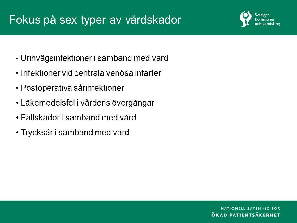 Fokus på sex typer av vårdskador