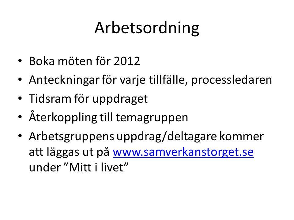 Arbetsordning Boka möten för 2012