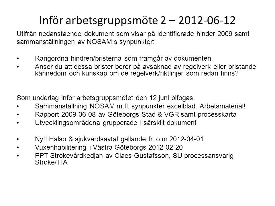 Inför arbetsgruppsmöte 2 – 2012-06-12