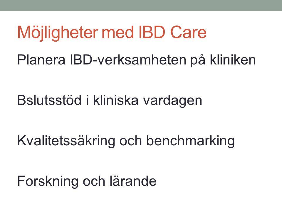 Möjligheter med IBD Care