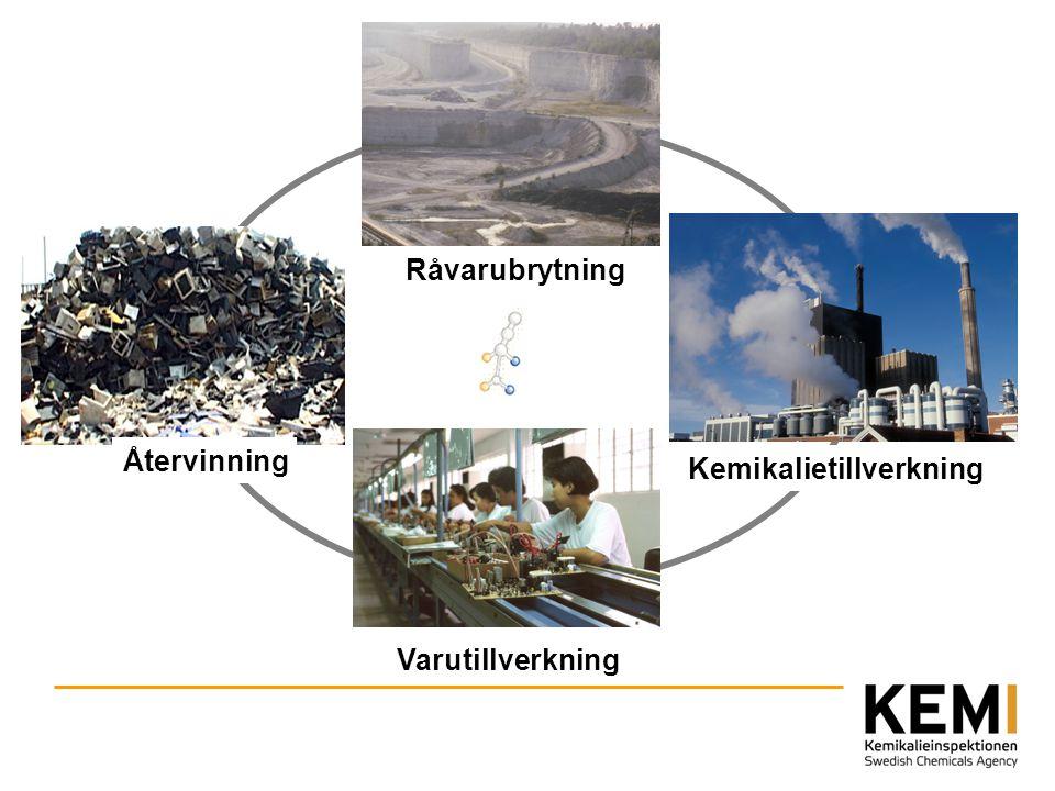 Råvarubrytning Återvinning Kemikalietillverkning Varutillverkning