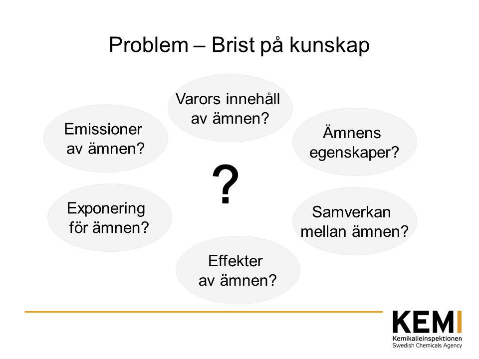 Problem – Brist på kunskap