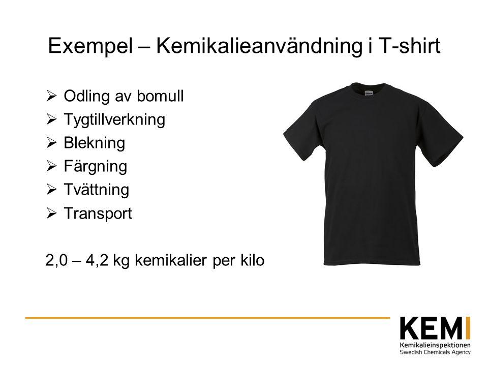 Exempel – Kemikalieanvändning i T-shirt