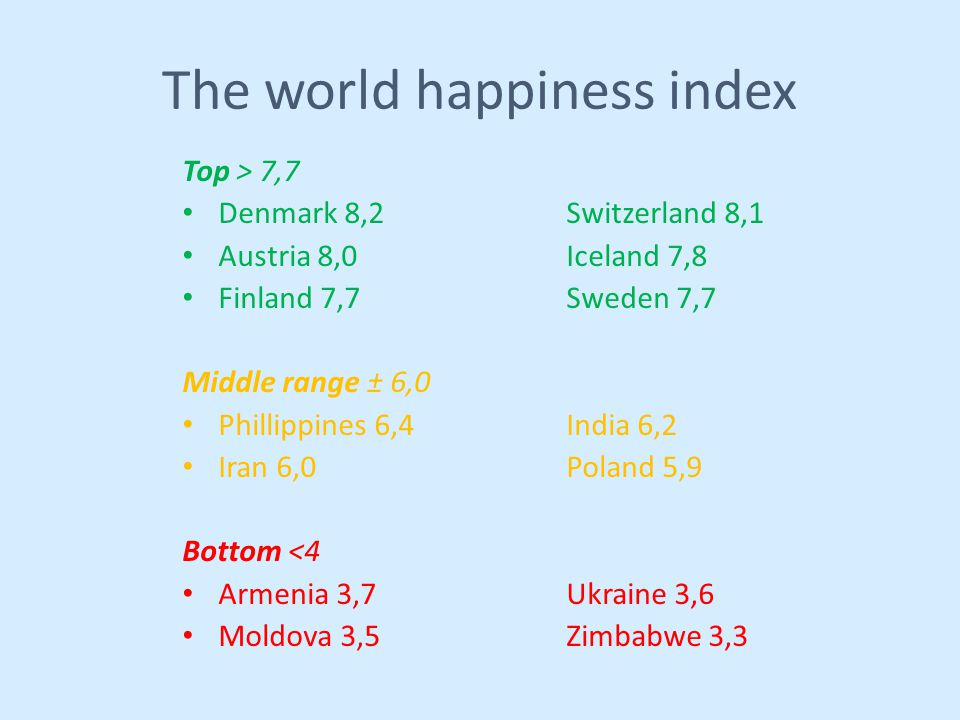 The world happiness index