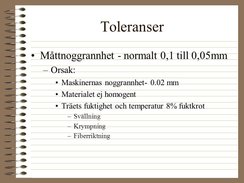 Toleranser Måttnoggrannhet - normalt 0,1 till 0,05mm Orsak:
