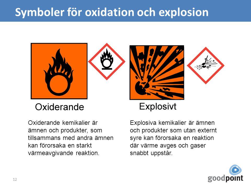 Symboler för oxidation och explosion