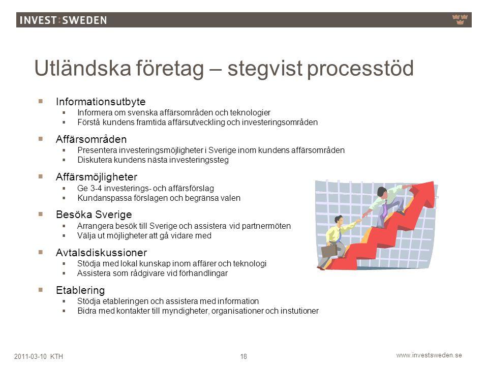 Utländska företag – stegvist processtöd