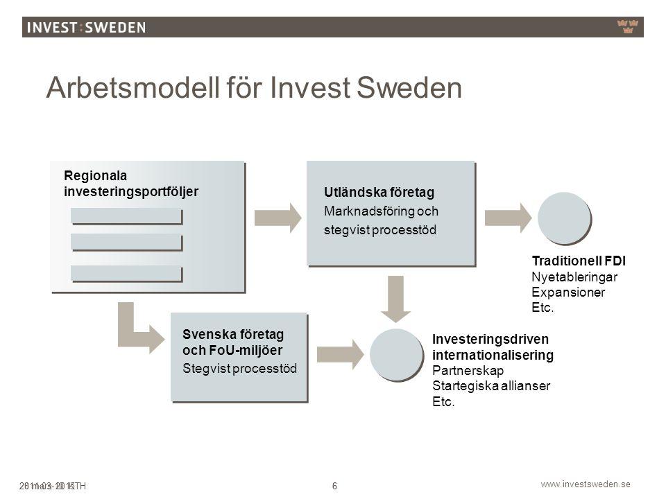 Arbetsmodell för Invest Sweden