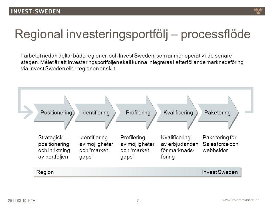 Regional investeringsportfölj – processflöde