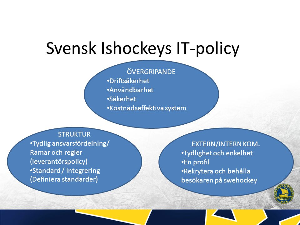Svensk Ishockeys IT-policy