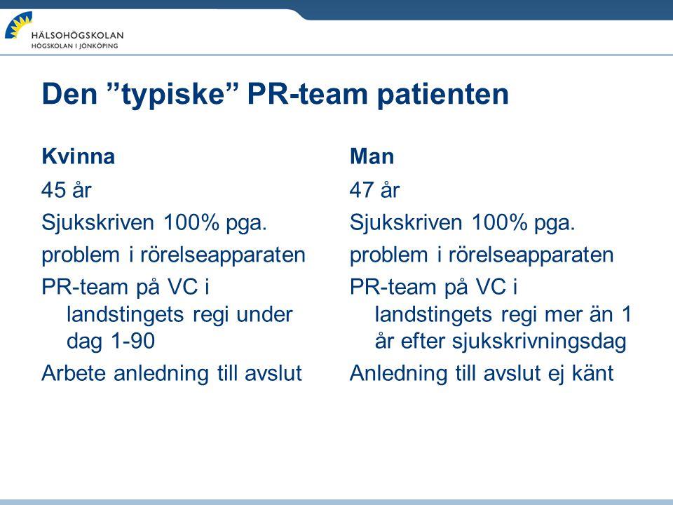 Den typiske PR-team patienten