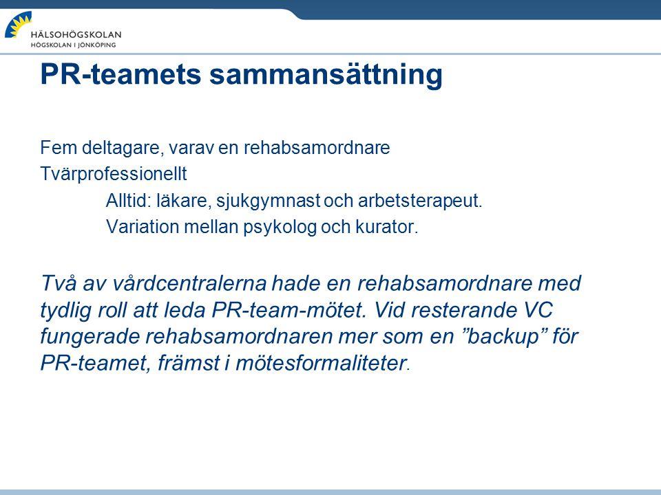 PR-teamets sammansättning
