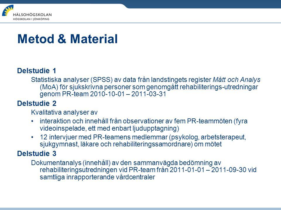 Metod & Material Delstudie 1 Delstudie 2 Delstudie 3