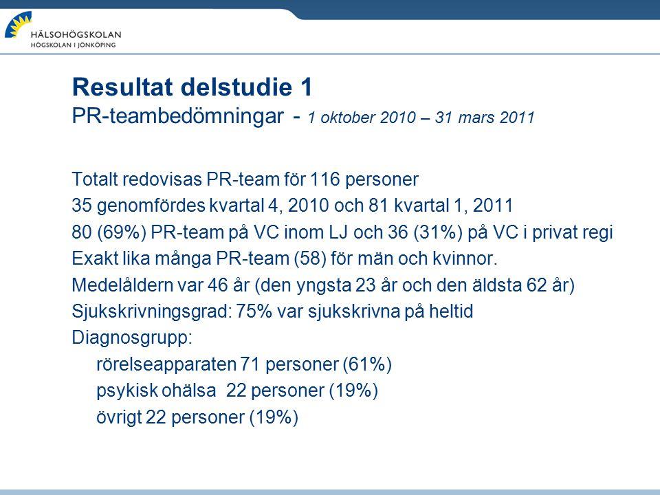 Resultat delstudie 1 PR-teambedömningar - 1 oktober 2010 – 31 mars 2011