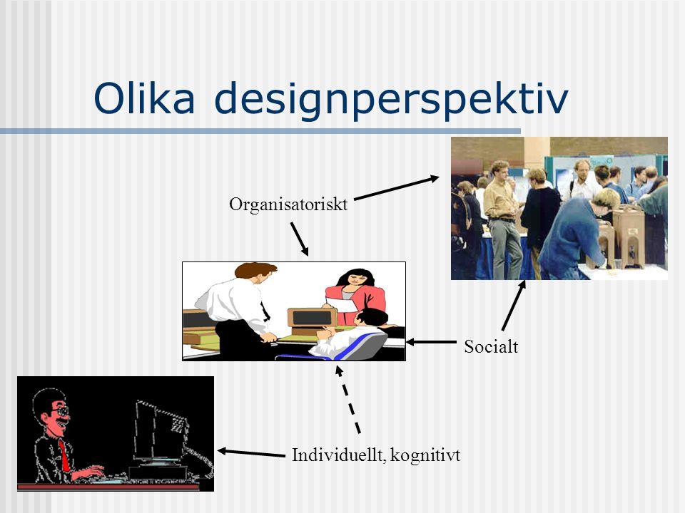 Olika designperspektiv