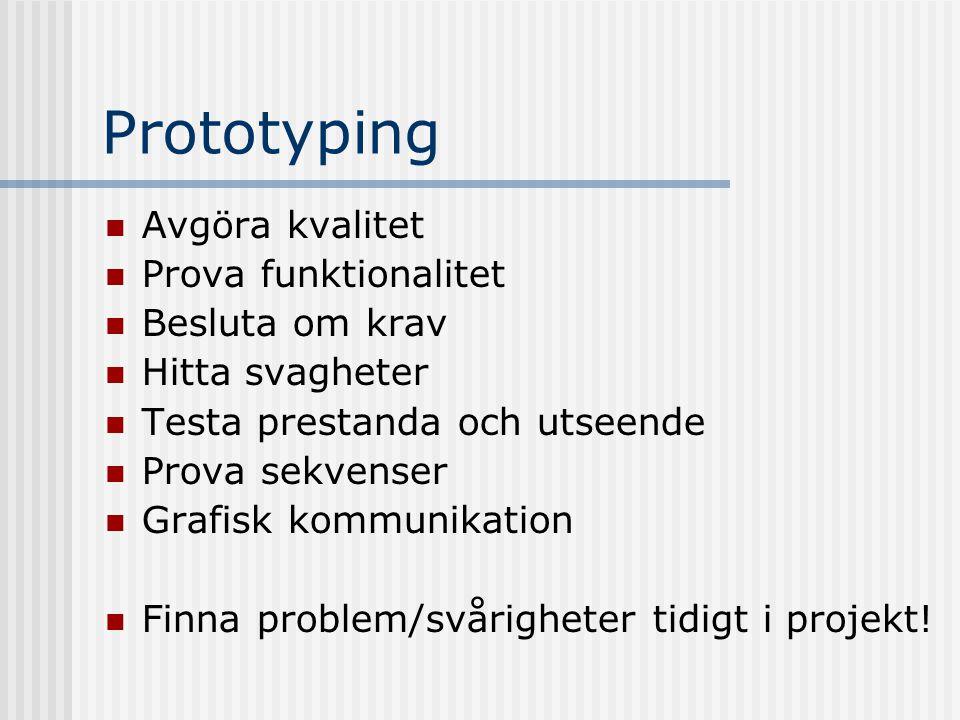 Prototyping Avgöra kvalitet Prova funktionalitet Besluta om krav