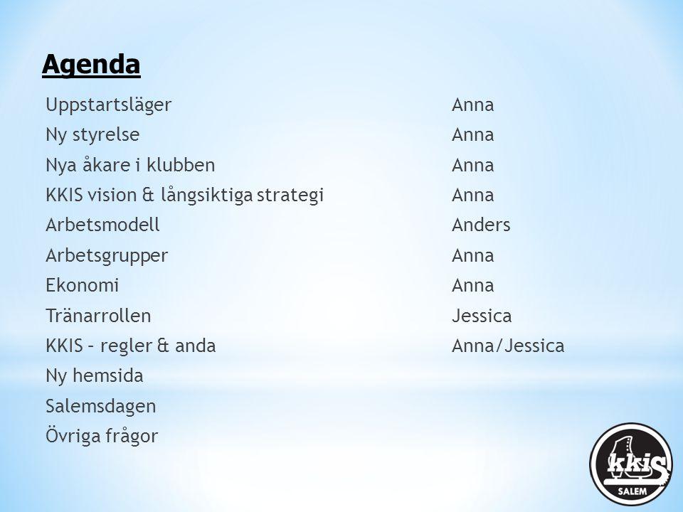Agenda Uppstartsläger Anna Ny styrelse Anna Nya åkare i klubben Anna