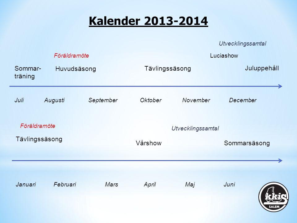 Kalender 2013-2014 Sommar- träning Huvudsäsong Tävlingssäsong