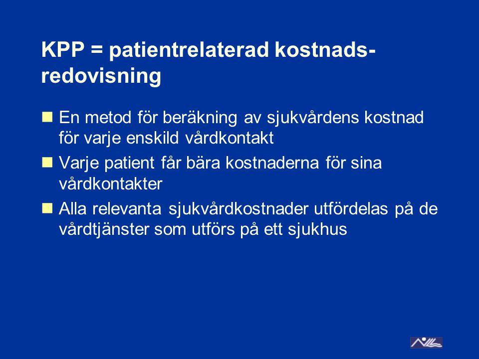 KPP = patientrelaterad kostnads-redovisning