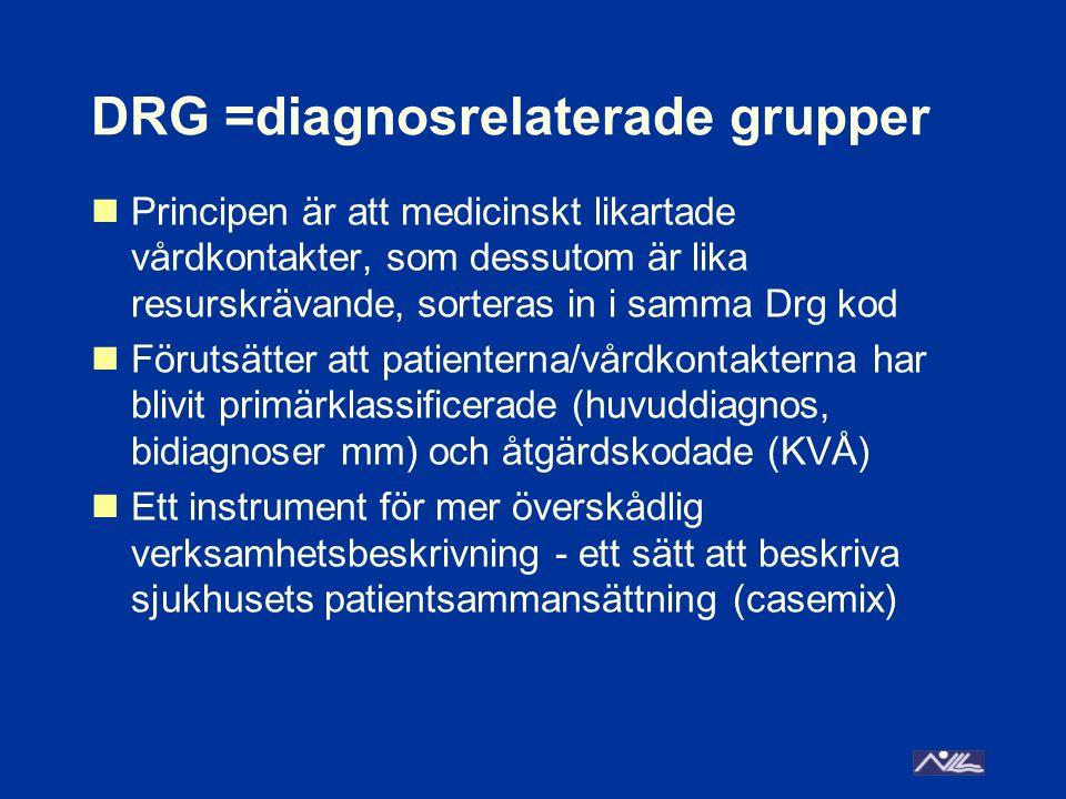DRG =diagnosrelaterade grupper