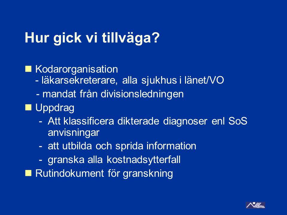 Hur gick vi tillväga Kodarorganisation - läkarsekreterare, alla sjukhus i länet/VO. - mandat från divisionsledningen.