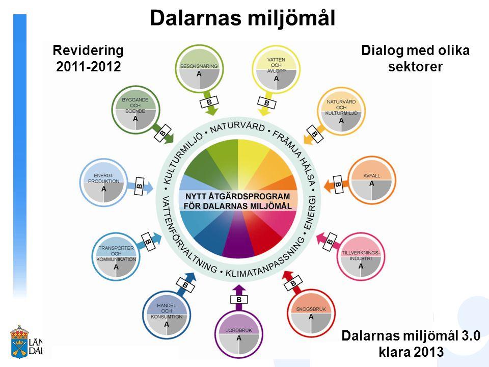 Dialog med olika sektorer Dalarnas miljömål 3.0 klara 2013