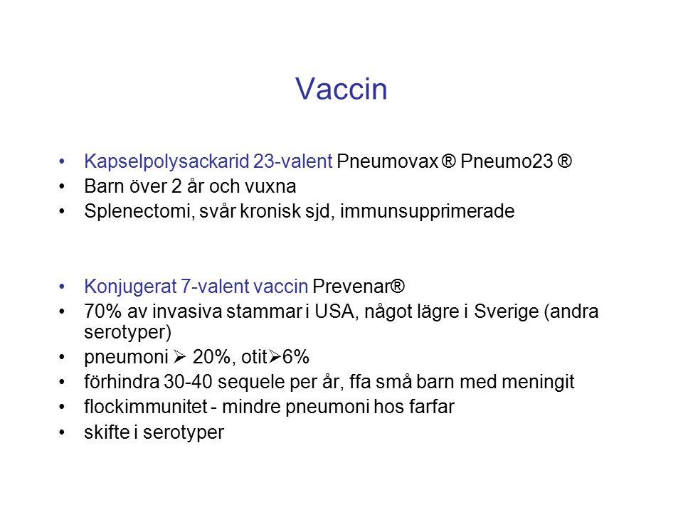 Vaccin Kapselpolysackarid 23-valent Pneumovax ® Pneumo23 ®