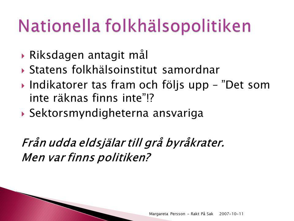 Nationella folkhälsopolitiken