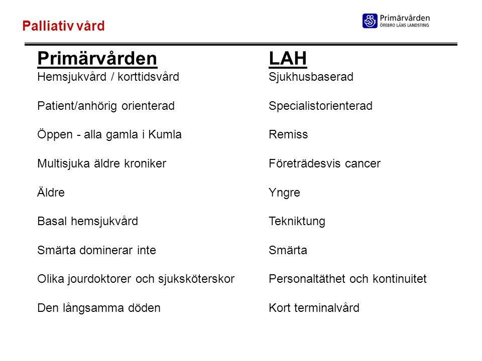 Primärvården LAH Palliativ vård Hemsjukvård / korttidsvård