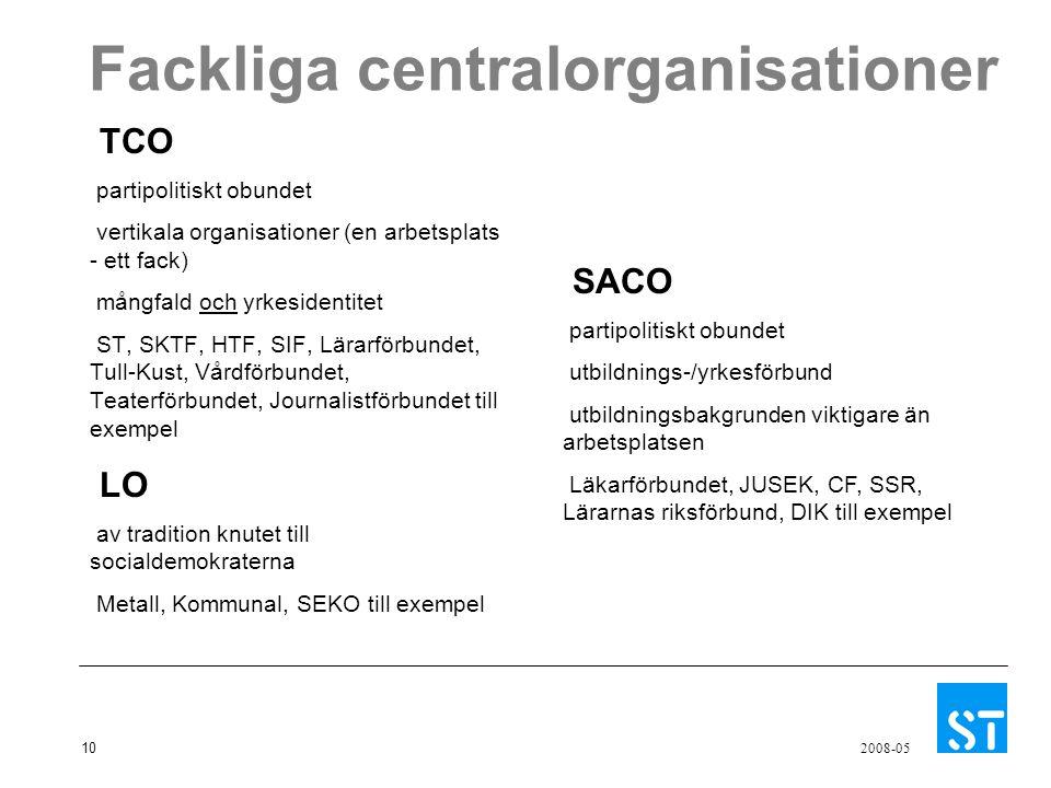 Fackliga centralorganisationer