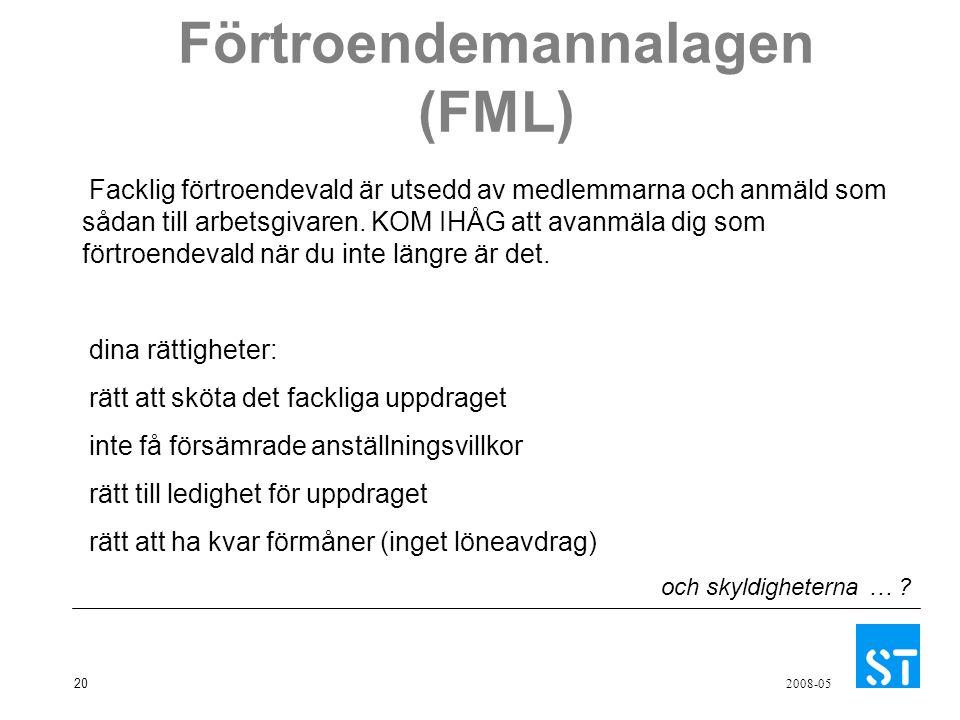 Förtroendemannalagen (FML)