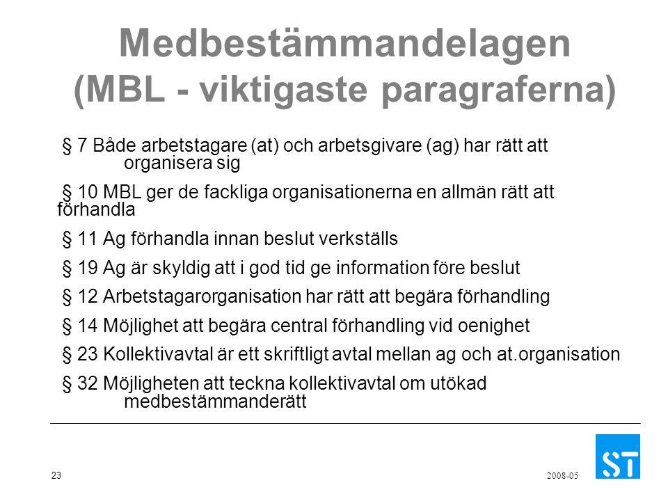 Medbestämmandelagen (MBL - viktigaste paragraferna)
