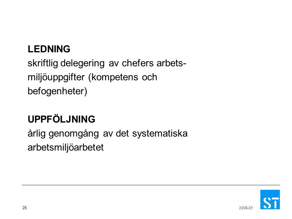 LEDNING skriftlig delegering av chefers arbets- miljöuppgifter (kompetens och. befogenheter) UPPFÖLJNING.