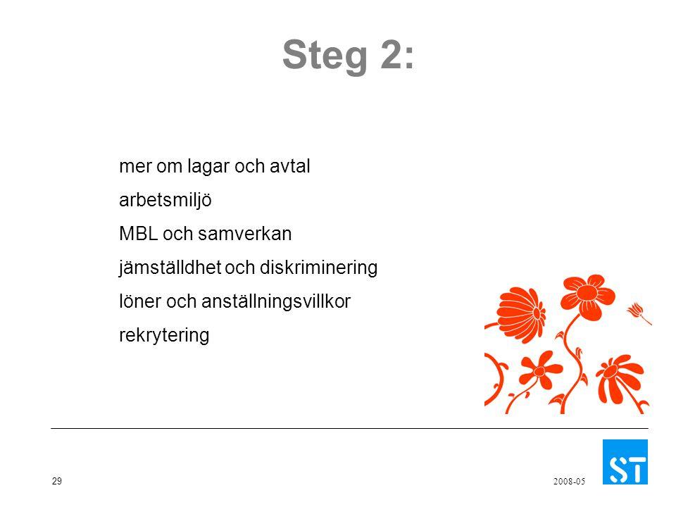 Steg 2: mer om lagar och avtal arbetsmiljö MBL och samverkan
