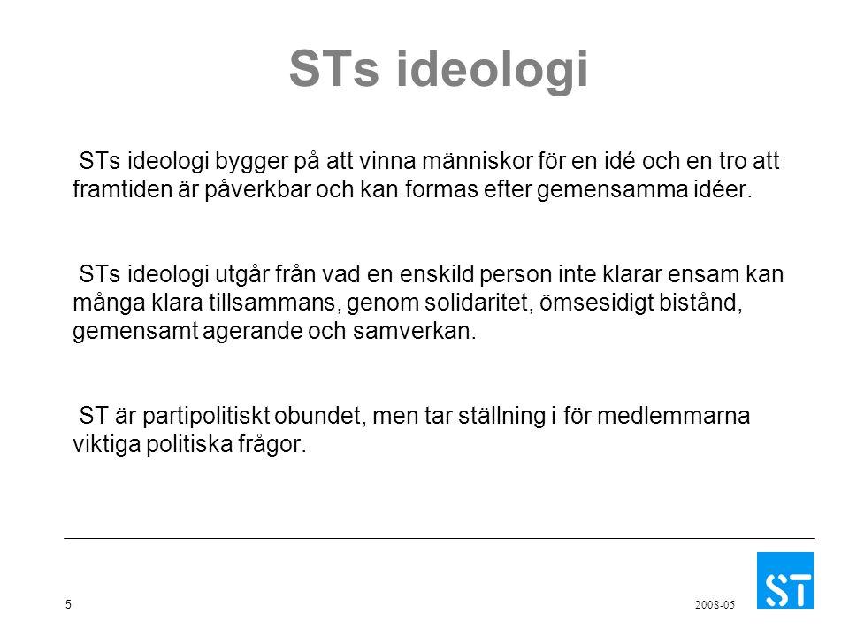 STs ideologi STs ideologi bygger på att vinna människor för en idé och en tro att framtiden är påverkbar och kan formas efter gemensamma idéer.