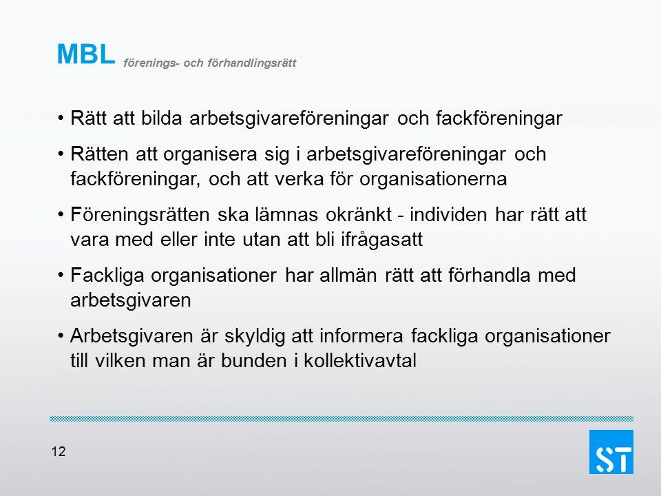 MBL förenings- och förhandlingsrätt