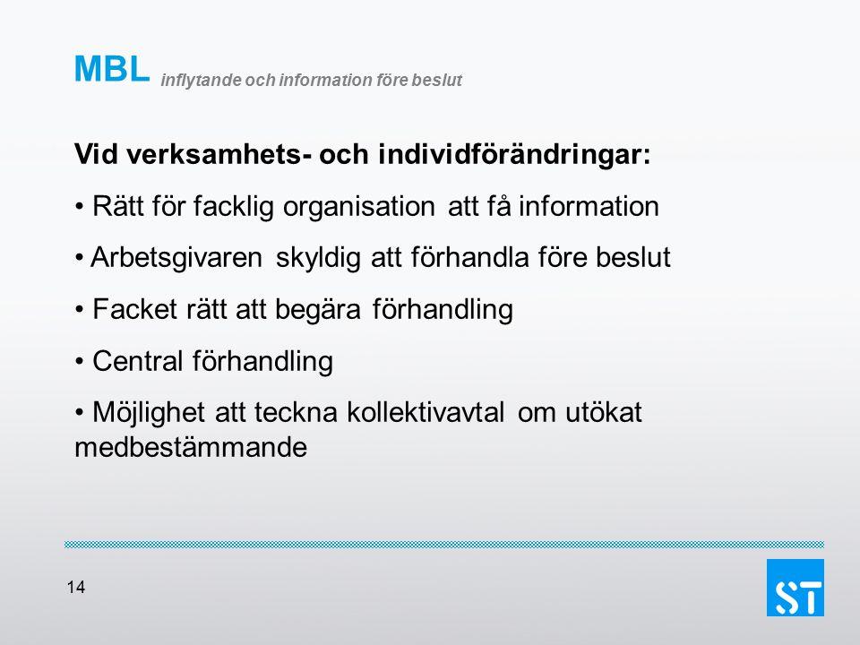 MBL inflytande och information före beslut