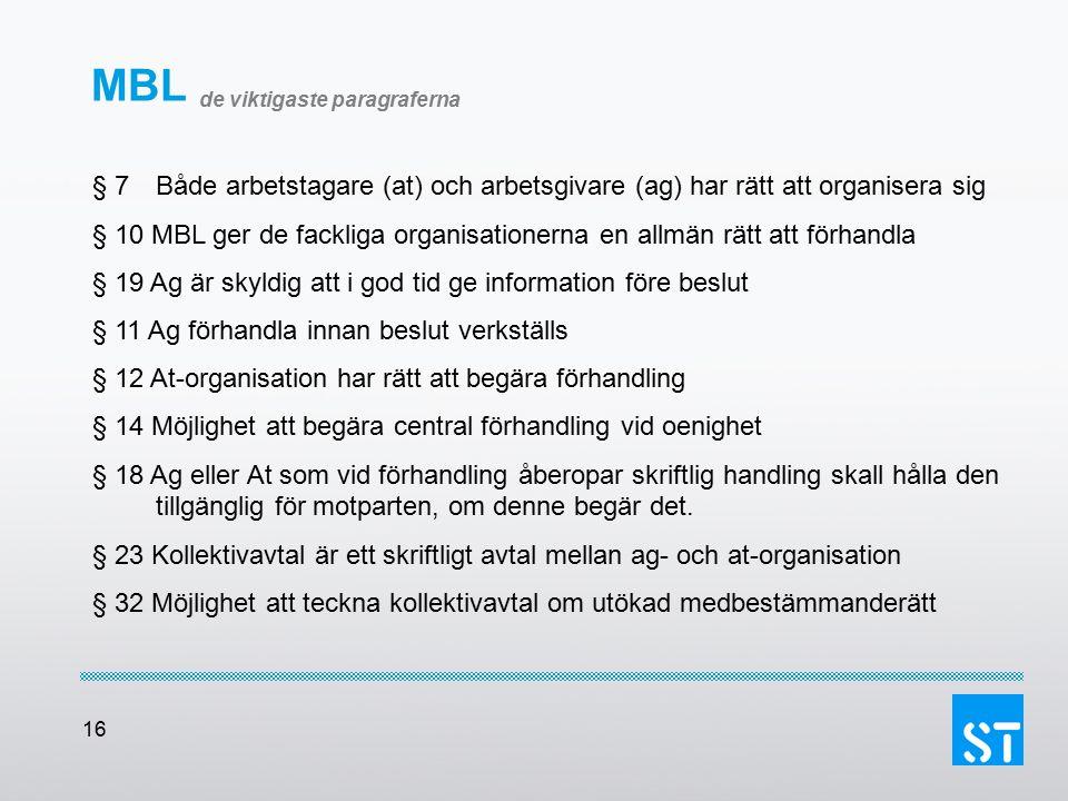 MBL de viktigaste paragraferna