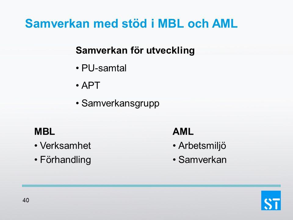 Samverkan med stöd i MBL och AML