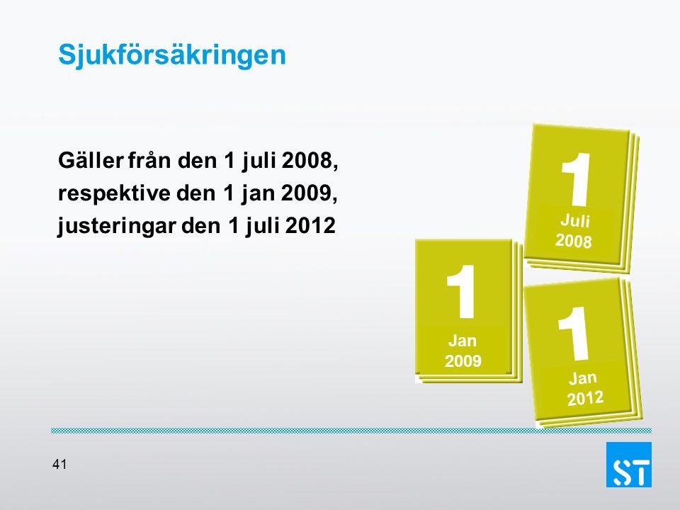 Sjukförsäkringen Gäller från den 1 juli 2008,