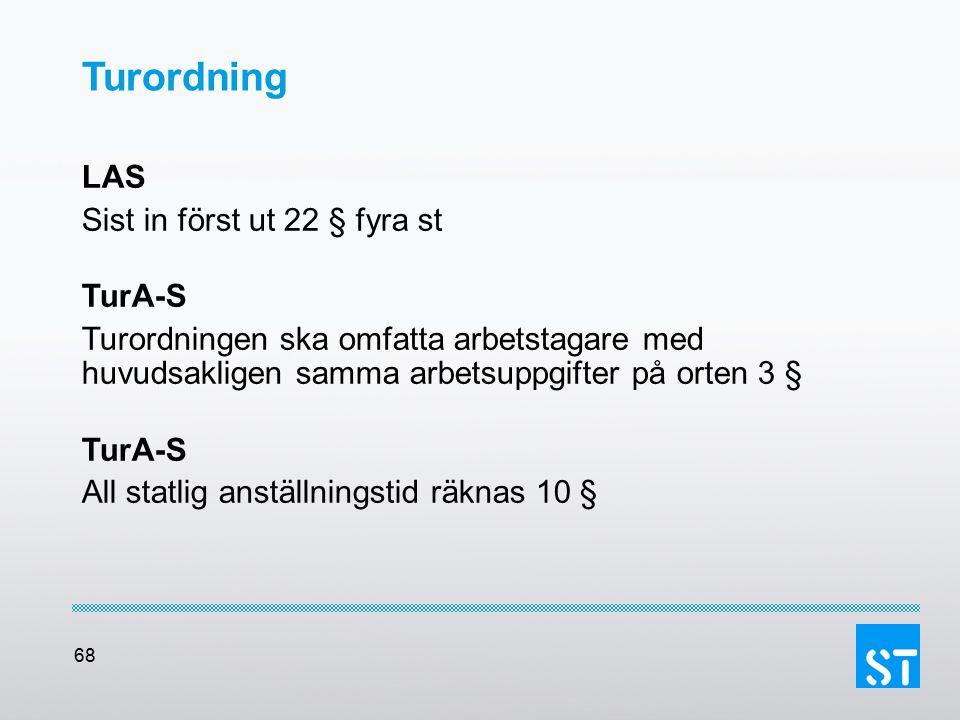 Turordning LAS Sist in först ut 22 § fyra st TurA-S