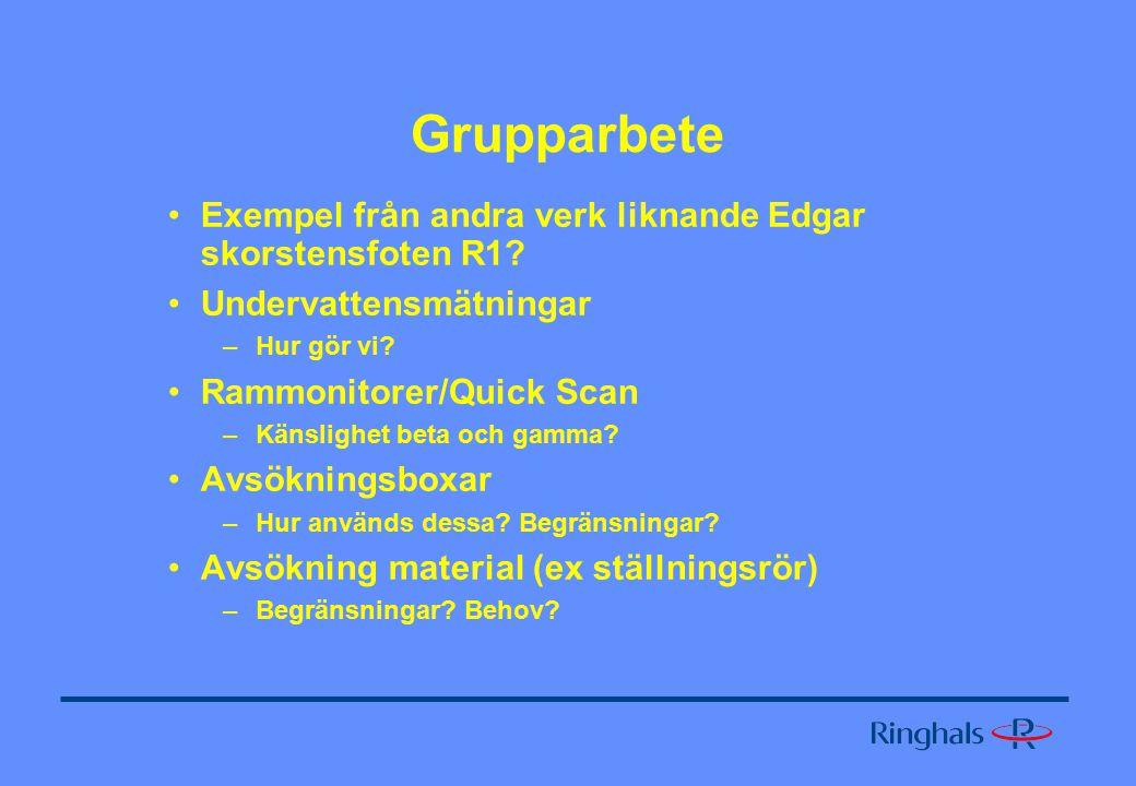 Grupparbete Exempel från andra verk liknande Edgar skorstensfoten R1