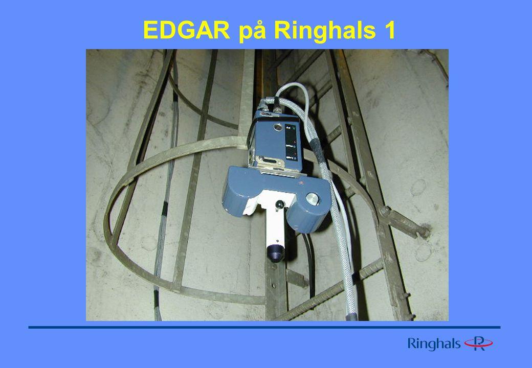 EDGAR på Ringhals 1