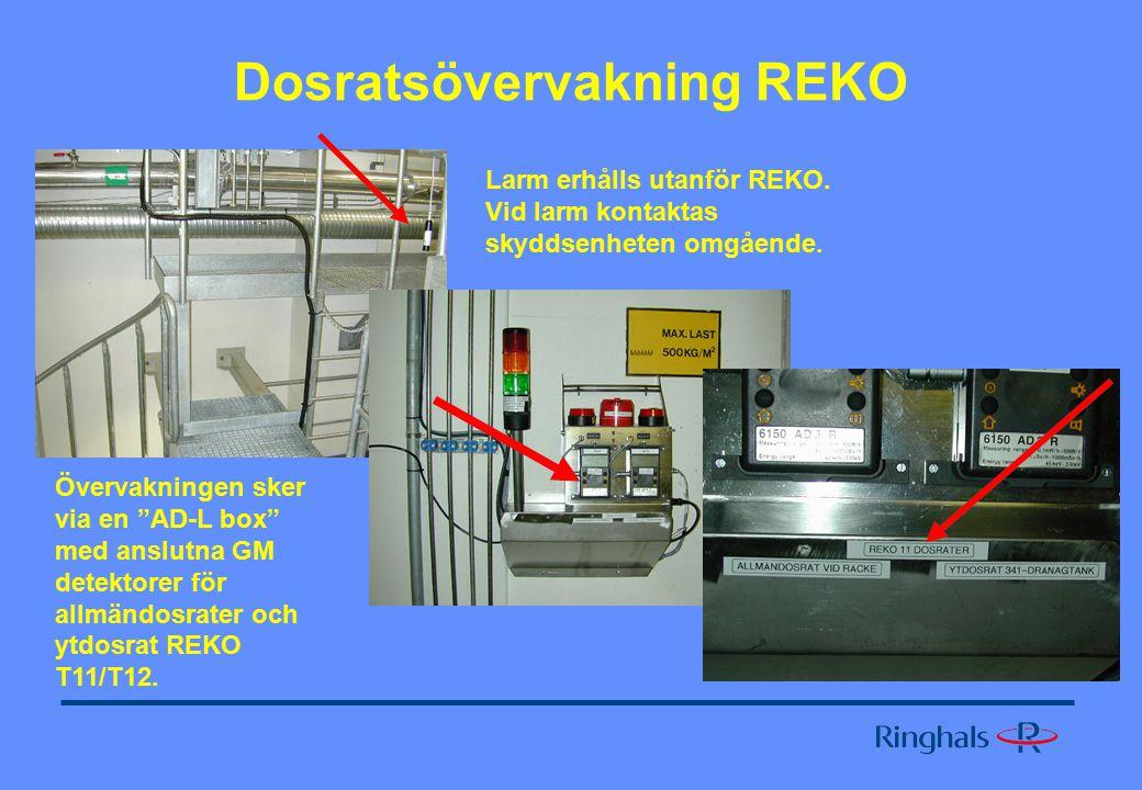 Dosratsövervakning REKO