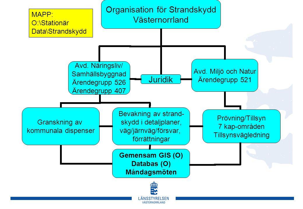 MAPP: O:\Stationär Data\Strandskydd