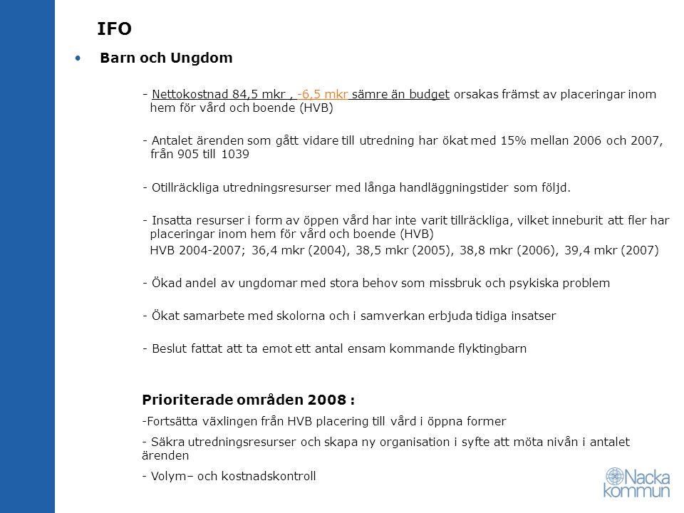 IFO Barn och Ungdom Prioriterade områden 2008 :