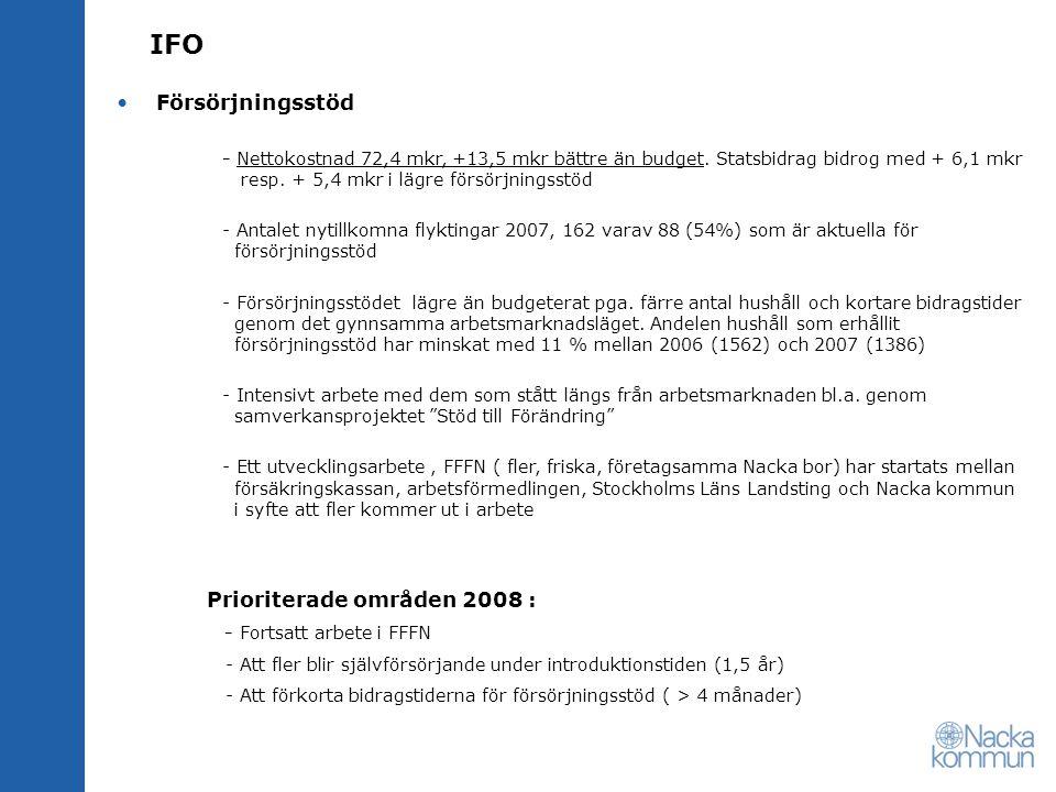 IFO Försörjningsstöd Prioriterade områden 2008 :